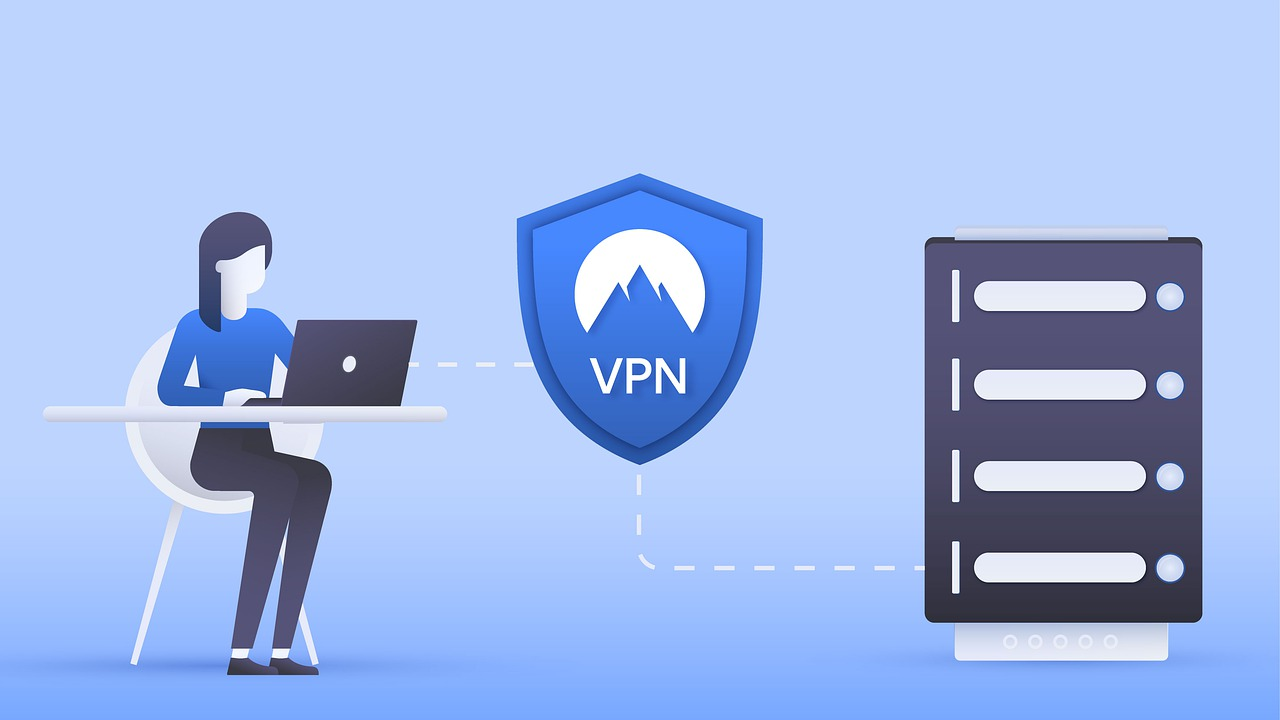 about the VPN service